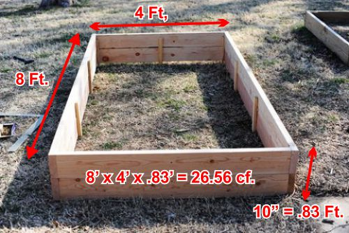 Raised Bed Volume Calculation